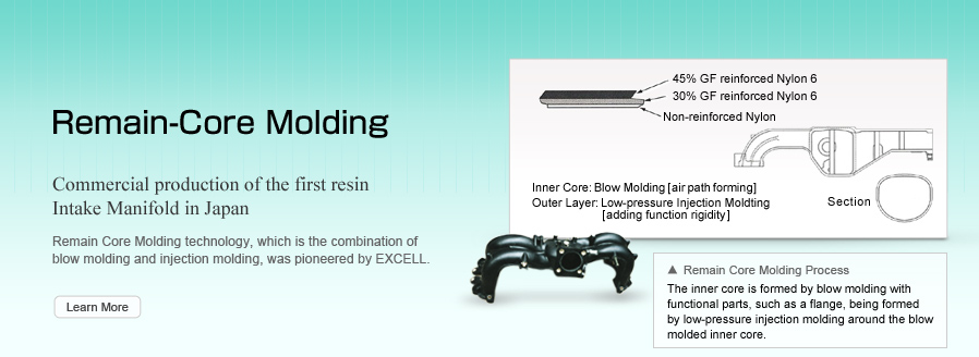 Remain-Core Molding